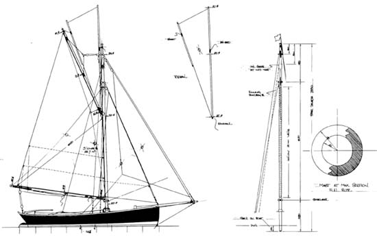 gaff rigging diagram